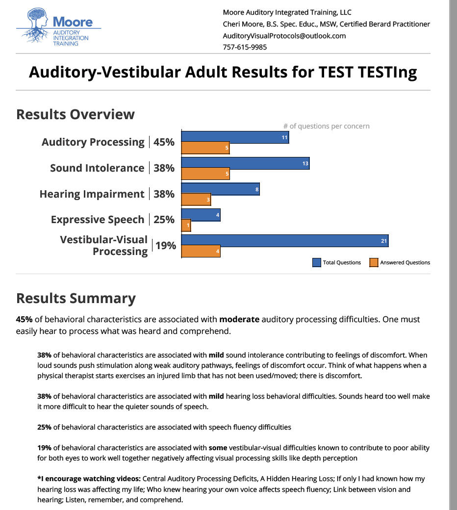 bar graph of auditory-visual-vestibular behavioral characteristics