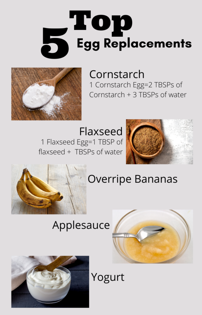 infographic for the top five egg replacements: cornstarch, flaxseed, overripe bananas, applesauce, and yogurt